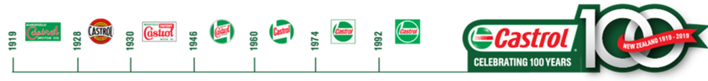 Castrol100Years